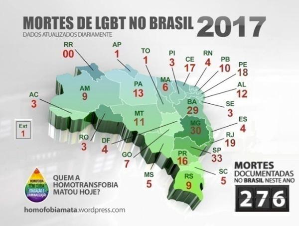 Liminar da Justiça abre precedente para discriminação contra homossexuais